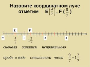 Назовите координатном луче отметим E , F ( ) E 1 2 3 F 0