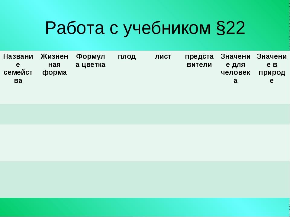 Работа с учебником §22 Название семействаЖизненная формаФормула цветкаплод...