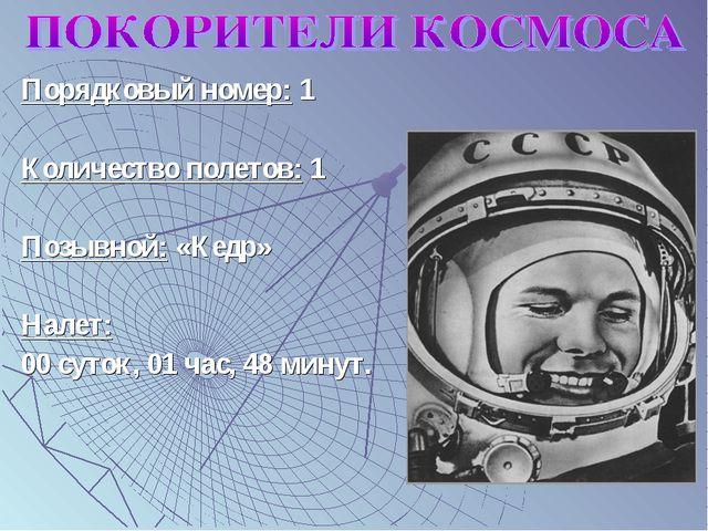 Порядковый номер: 1 Количество полетов: 1 Позывной: «Кедр» Налет: 00 суток, 0...