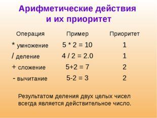 Арифметические действия и их приоритет Результатом деления двух целых чисел в