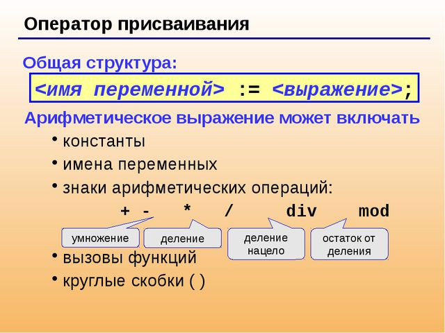 Оператор присваивания Общая структура: Арифметическое выражение может включа...