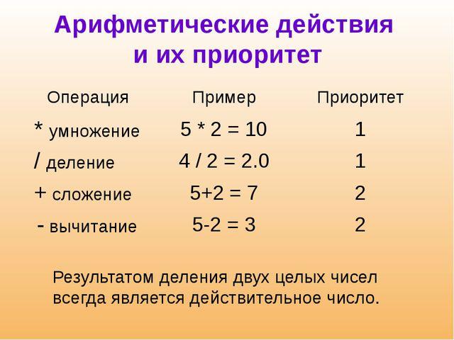 Арифметические действия и их приоритет Результатом деления двух целых чисел в...