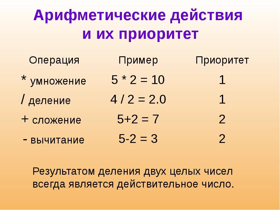 для повседневной какие арифметические действия можно произвобить с числаами чтобы белье