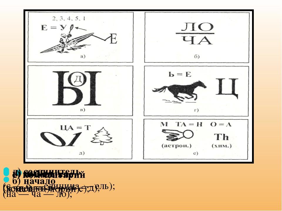 а) Условие (весло — и — е); б) начало (на — ча — ло); в) вывод (в — ы — в — о...