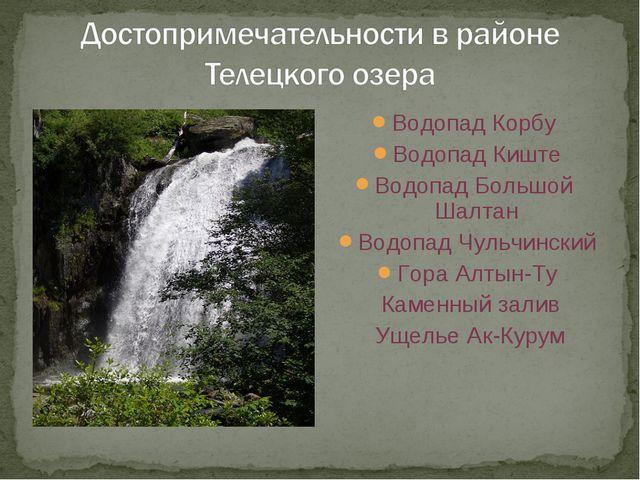 Водопад Корбу Водопад Киште Водопад Большой Шалтан Водопад Чульчинский Гора А...