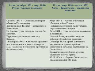Iэтап ( октябрь 1953 – март 1854) Русско- турецкая компания. IIэтап ( март 18