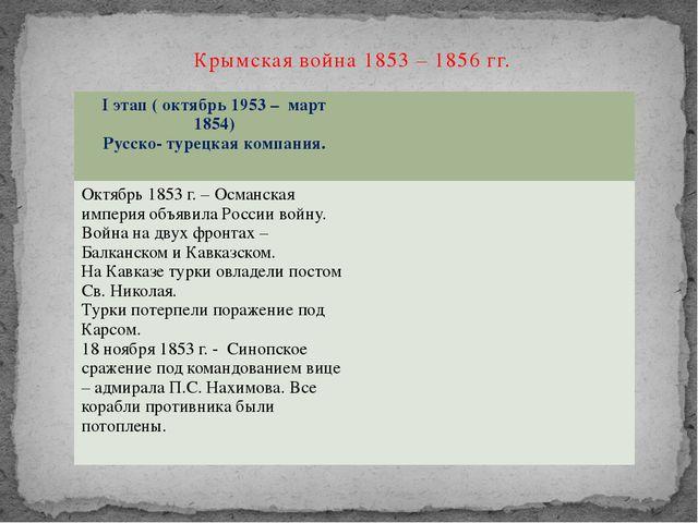 Крымская война 1853 – 1856 гг. Iэтап ( октябрь 1953 – март 1854) Русско- туре...
