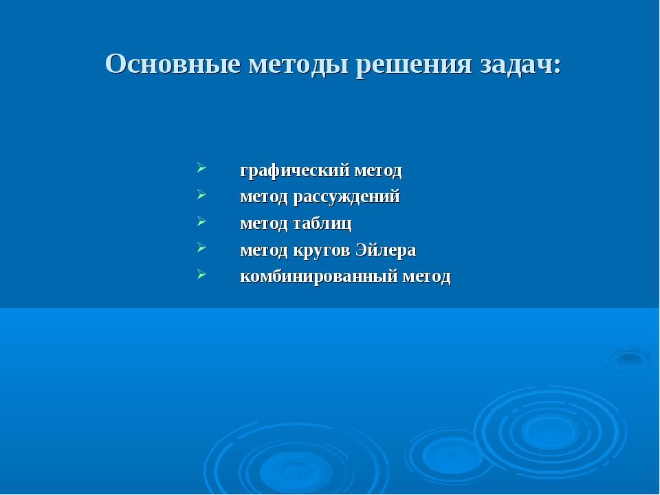 Основные методы решения задач: графический метод метод рассуждений метод таб...