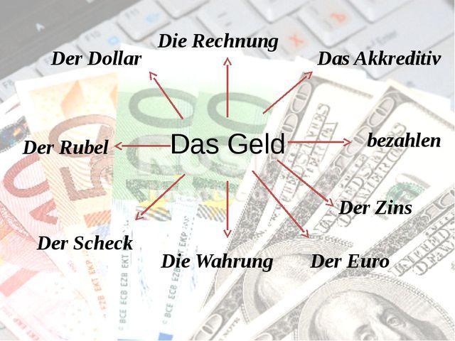 Das Geld Der Dollar Die Rechnung Das Akkreditiv bezahlen Der Zins Die Wahrung...