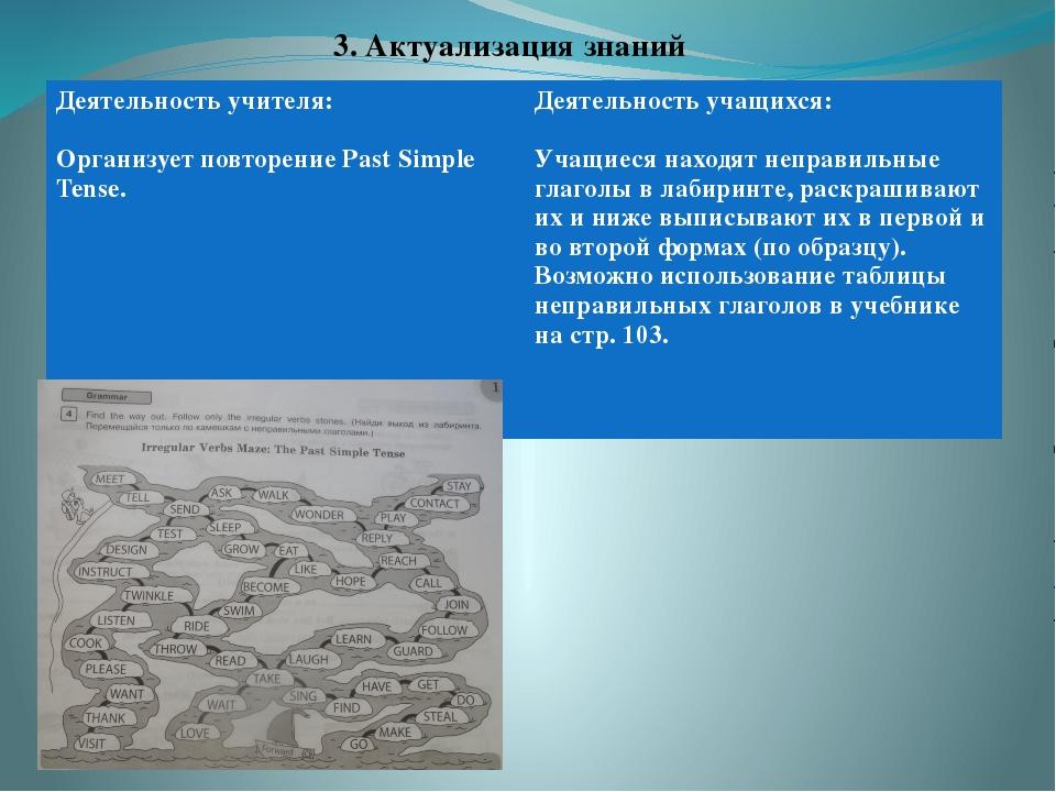 3. Актуализация знаний Деятельность учителя: Организует повторениеPast Simpl...