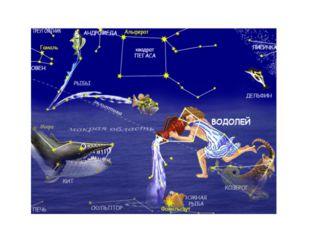 Используя карту звёздного неба, составьте задачу, постройте диаграмму. Решите