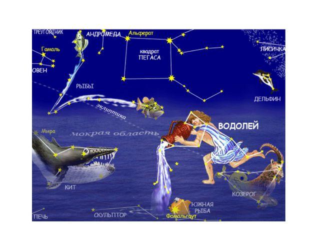 Используя карту звёздного неба, составьте задачу, постройте диаграмму. Решите...
