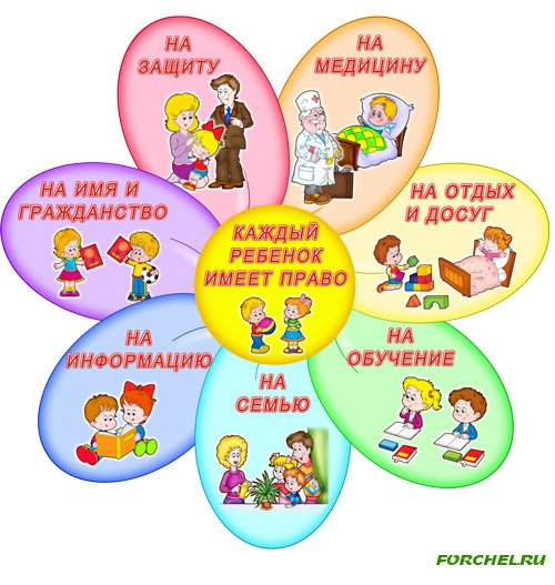 http://wiki.iteach.ru/images/0/0e/1303195573_prevyupravarus.jpg