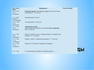 План декады Дата, место, время Мероприятие Ответственный 16. 11. 2015 14.10 а