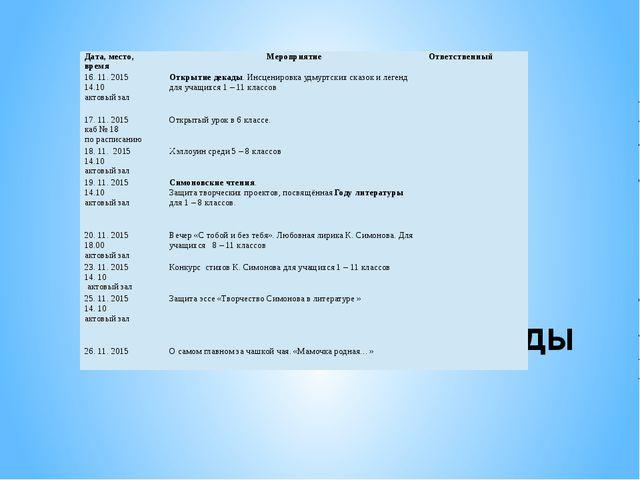 План декады Дата, место, время Мероприятие Ответственный 16. 11. 2015 14.10 а...