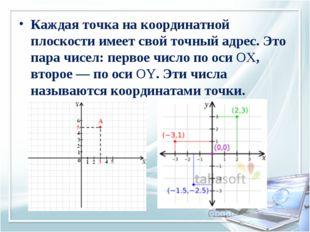Каждая точка на координатной плоскости имеет свой точный адрес. Это пара чисе