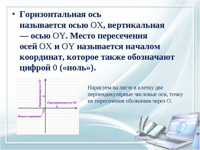 Горизонтальная ось называетсяосьюOX, вертикальная —осьюOY. Место пересече...