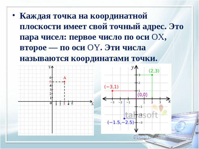 Каждая точка на координатной плоскости имеет свой точный адрес. Это пара чисе...