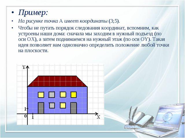 Пример: На рисунке точкаAимеет координаты(3;5). Чтобы не путать порядок сл...