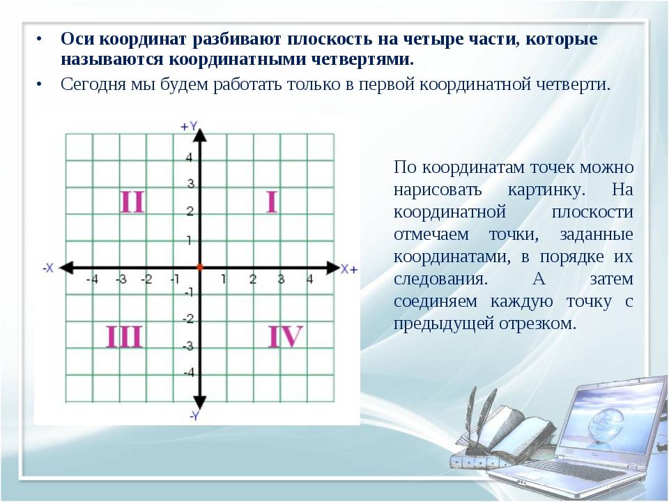 Оси координат разбивают плоскость на четыре части, которые называютсякоордин...