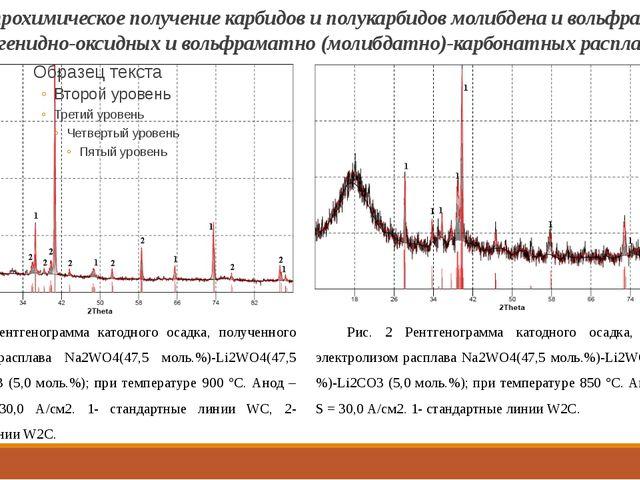 Электрохимическое получение карбидов и полукарбидов молибдена и вольфрама из...