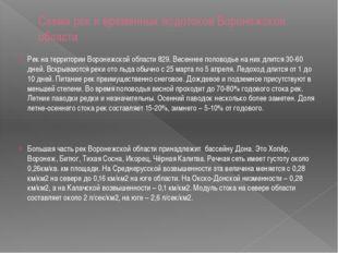 Схема рек и временных водотоков Воронежской области Рек на территории Воронеж