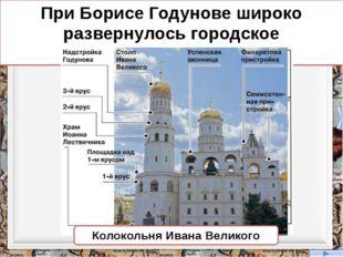 Внутренняя и внешняя политика Бориса Годунова Россия на рубеже XVI-XVII веков