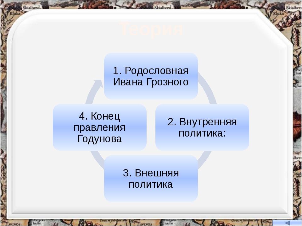 При Борисе Годунове широко развернулось городское строительство Москва в XVI...