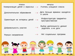 Коммуникация детей и взрослых Дополнительное образование Ориентация на интере