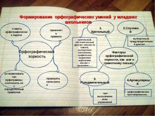 Формирование орфографических умений у младших школьников ставить орфографиче