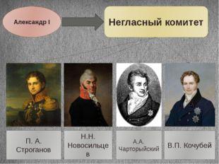Александр I Негласный комитет П. А. Строганов Н.Н. Новосильцев А.А. Чарторыйс