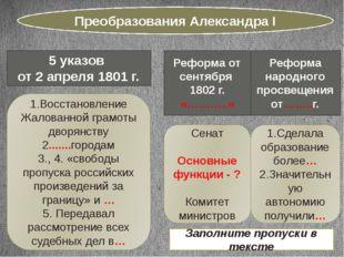 Преобразования Александра I 5 указов от 2 апреля 1801 г. 1.Восстановление Жал