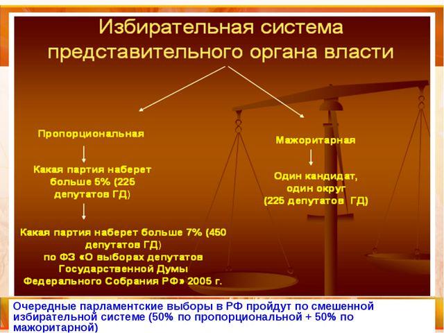 Очередные парламентские выборы в РФ пройдут по смешенной избирательной систем...