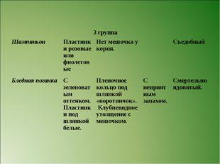 3 группа ШампиньонПластинки розовые или фиолетовыеНет мешочка у корня.С