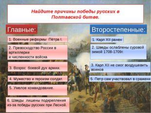 Найдите причины победы русских в Полтавской битве. Главные: 1. Карл XII ранен