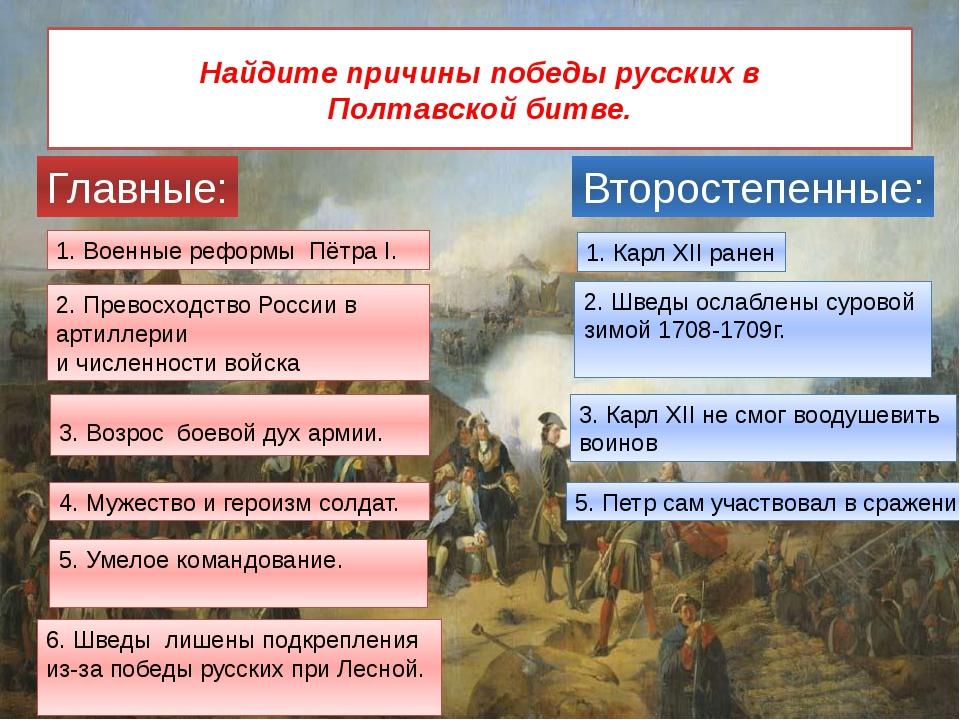 Найдите причины победы русских в Полтавской битве. Главные: 1. Карл XII ранен...