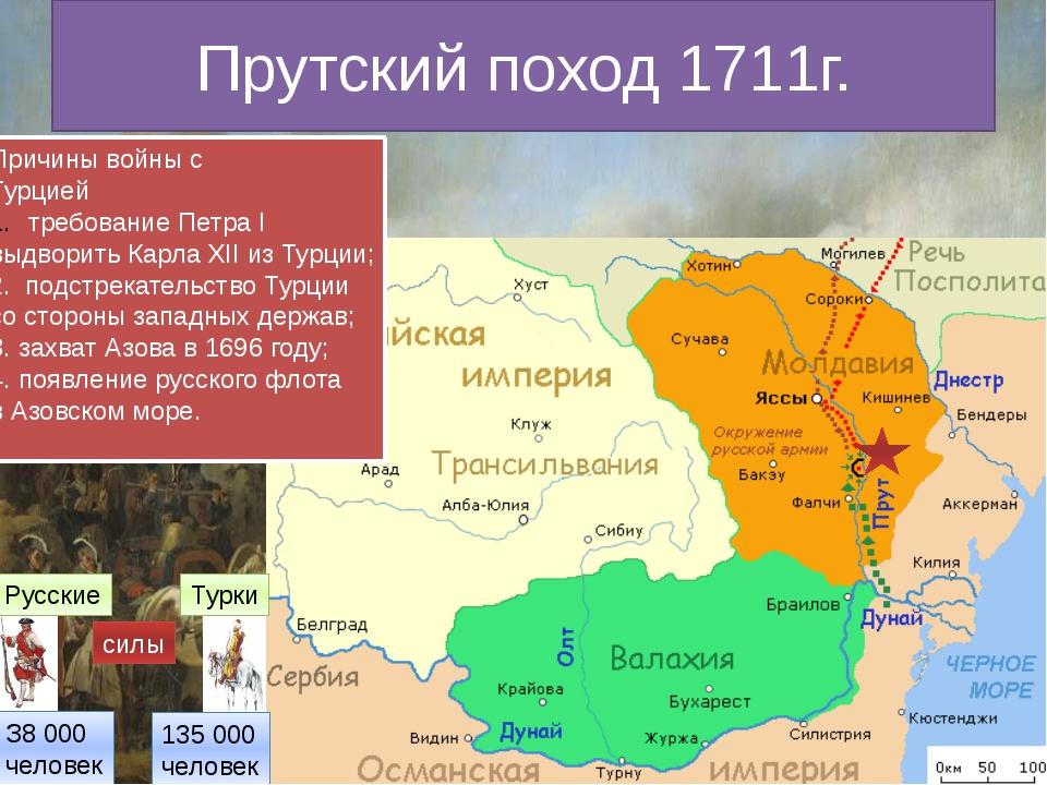 Прутский поход 1711г. Русские Турки силы З8 000 человек 135 000 человек Причи...