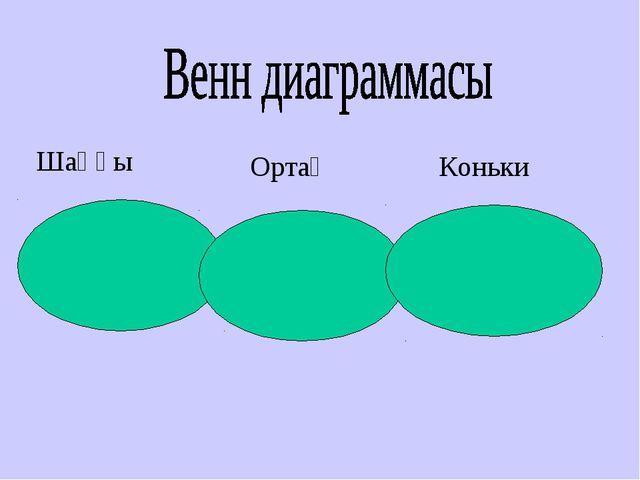 Шаңғы Ортақ Коньки