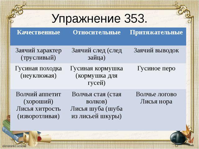 Упражнение 353. Качественные Относительные Притяжательные Заячий характер (тр...