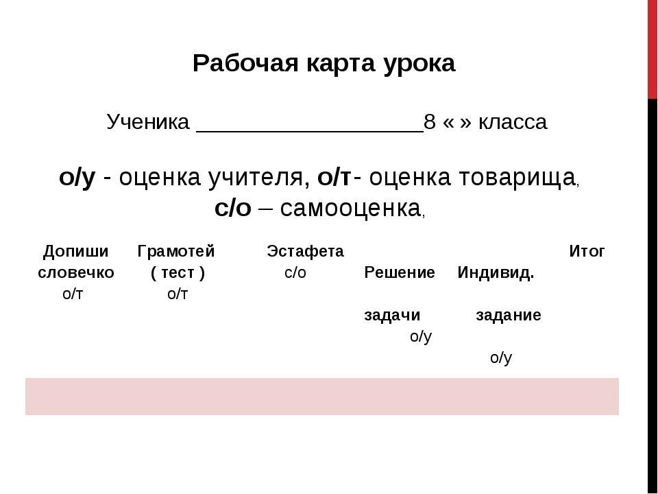 Рабочая карта урока Ученика 8 « » класса о/у - оценка учителя, о/т- оценка то...