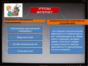 Разглашение персональной информации Вирусные атаки Онлайн-мошенничество Спам-