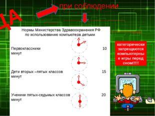 Нормы Министерства Здравоохранения РФ по использованию компьютера детьми Пер