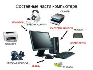 Составные части компьютера ПРИНТЕР СТЕРЕОНАУШНИКИ СКАНЕР МОДЕМ ФЛЭШКА ИГРОВАЯ