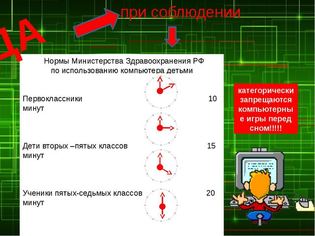 Нормы Министерства Здравоохранения РФ по использованию компьютера детьми Пер...