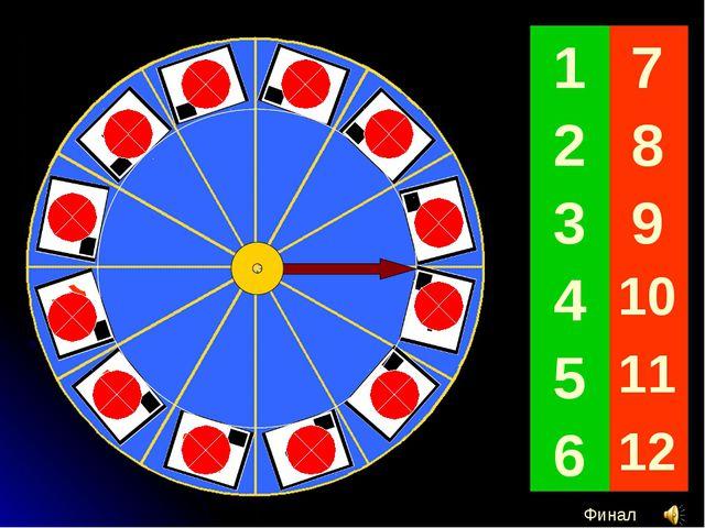 1 2 3 7 4 5 6 8 9 10 11 12 Финал