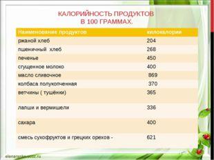 КАЛОРИЙНОСТЬ ПРОДУКТОВ В 100 ГРАММАХ. Наименование продуктовкилокалории ржа