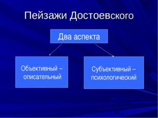 Пейзажи Достоевского Два аспекта Объективный – описательный Субъективный – пс