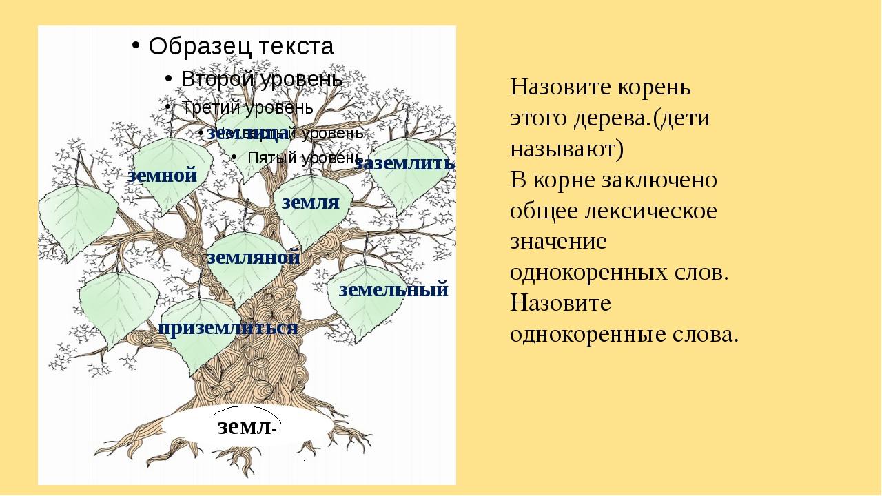 земл- земной земляной землица земля заземлить приземлиться земельный Назовите...