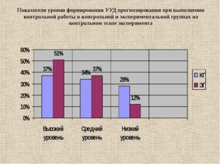 Показатели уровня формирования УУД прогнозирования при выполнении контрольной