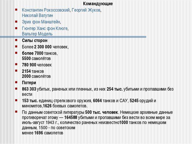 Командующие Константин Рокоссовский, Георгий Жуков, Николай Ватутин Эрих фон...